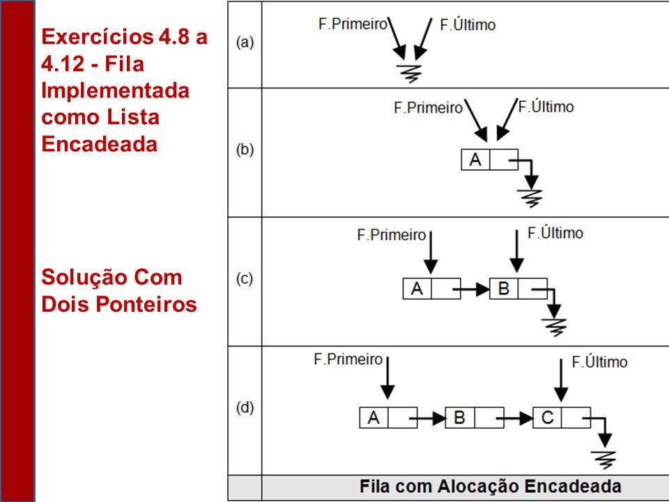 Exercícios 4.8 a 4.12 - Fila Implementada como Lista Encadeada