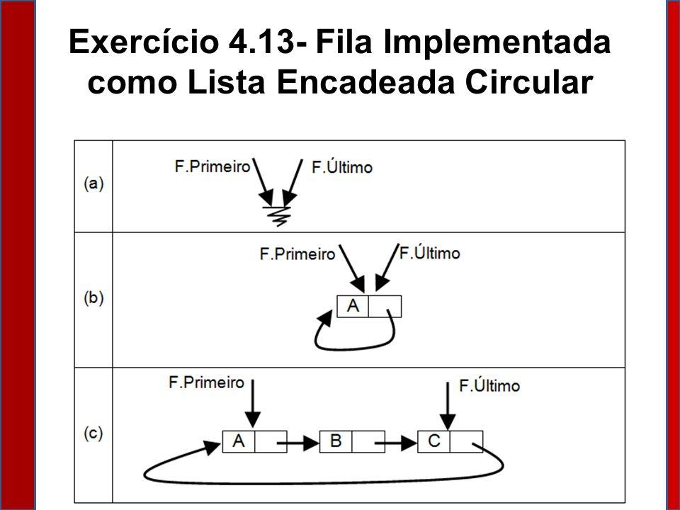 Exercício 4.13- Fila Implementada como Lista Encadeada Circular