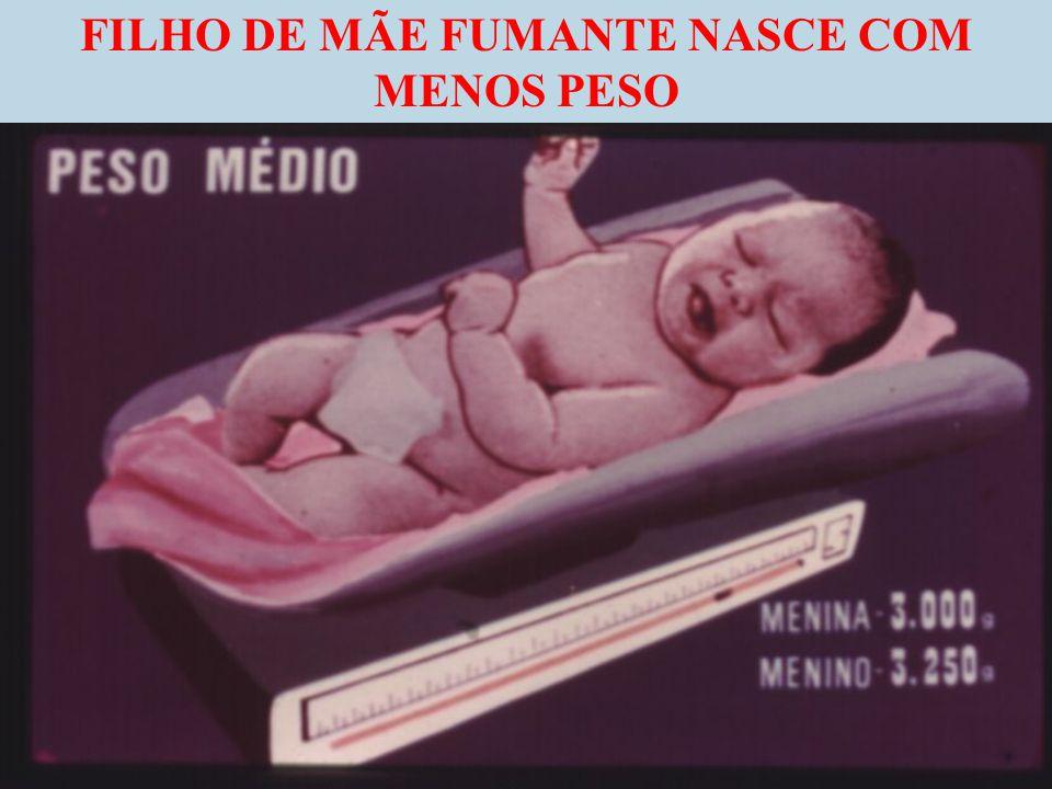 FILHO DE MÃE FUMANTE NASCE COM MENOS PESO