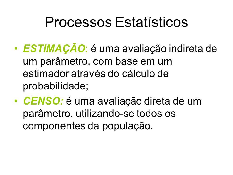 Processos Estatísticos
