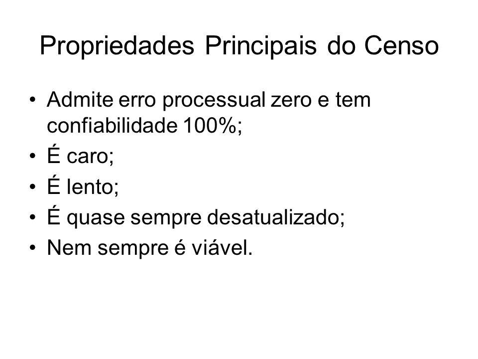 Propriedades Principais do Censo