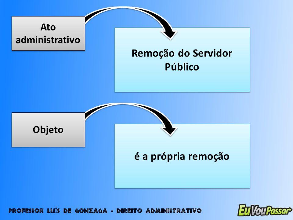 Remoção do Servidor Público