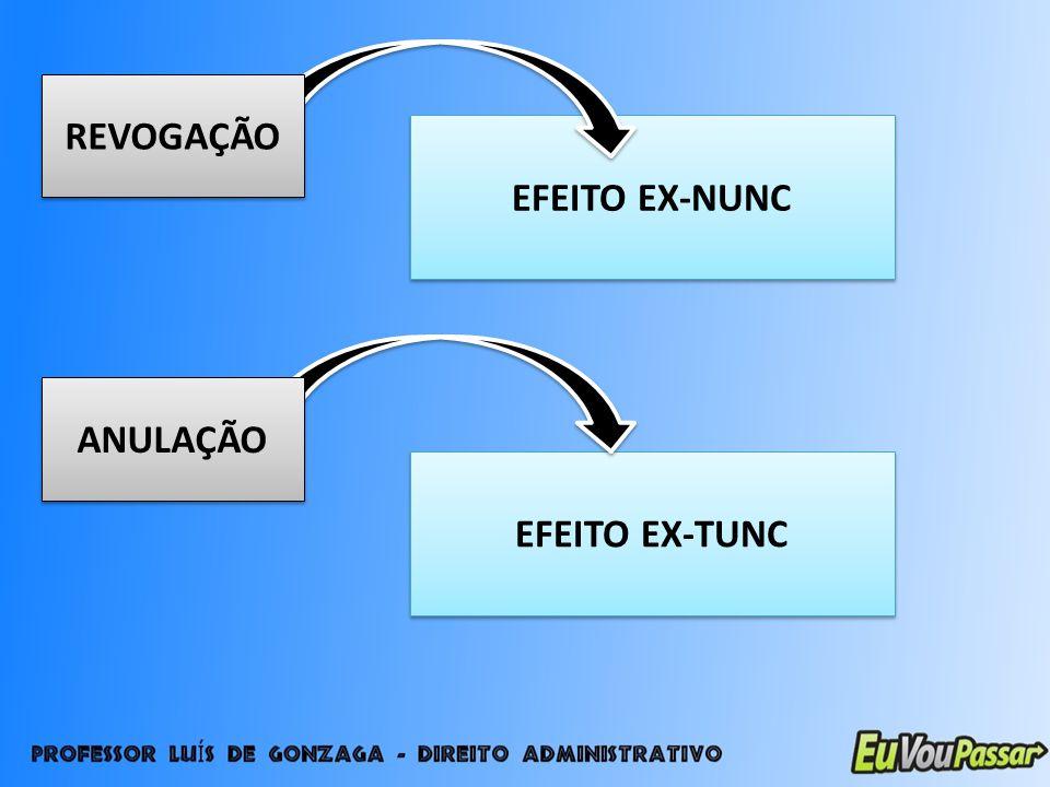 REVOGAÇÃO EFEITO EX-NUNC ANULAÇÃO EFEITO EX-TUNC