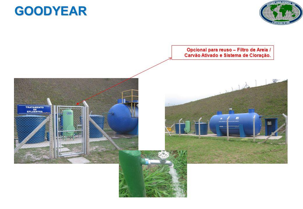 GOODYEAR Opcional para reuso – Filtro de Areia / Carvão Ativado e Sistema de Cloração.