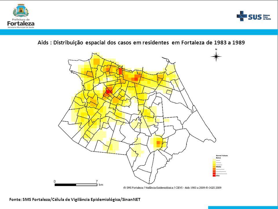 Aids : Distribuição espacial dos casos em residentes em Fortaleza de 1983 a 1989