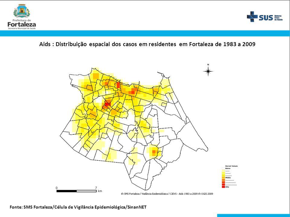 Aids : Distribuição espacial dos casos em residentes em Fortaleza de 1983 a 2009