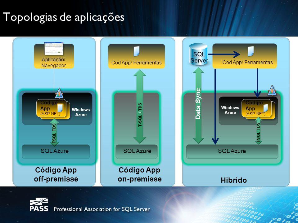 Topologias de aplicações