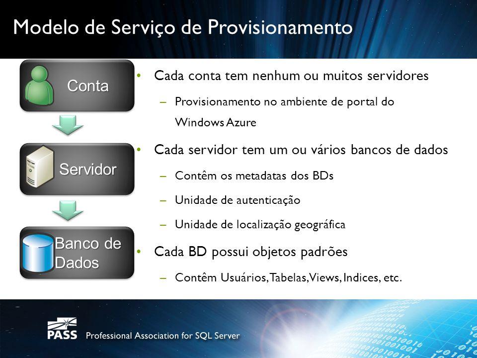 Modelo de Serviço de Provisionamento