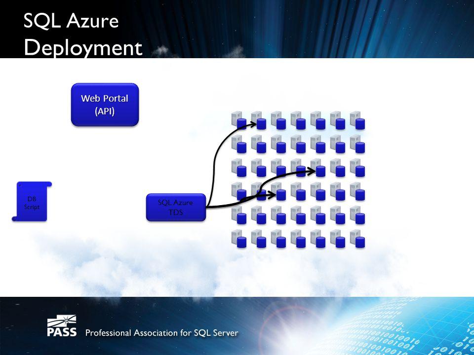 SQL Azure Deployment Web Portal (API) DB Script SQL Azure TDS