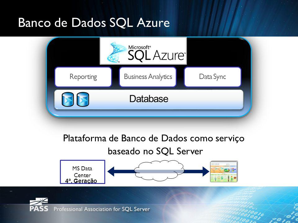 Banco de Dados SQL Azure