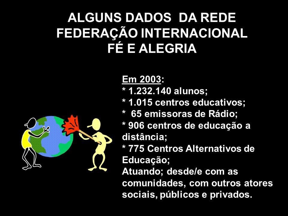 ALGUNS DADOS DA REDE FEDERAÇÃO INTERNACIONAL