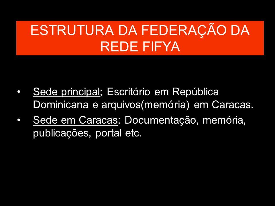 ESTRUTURA DA FEDERAÇÃO DA REDE FIFYA