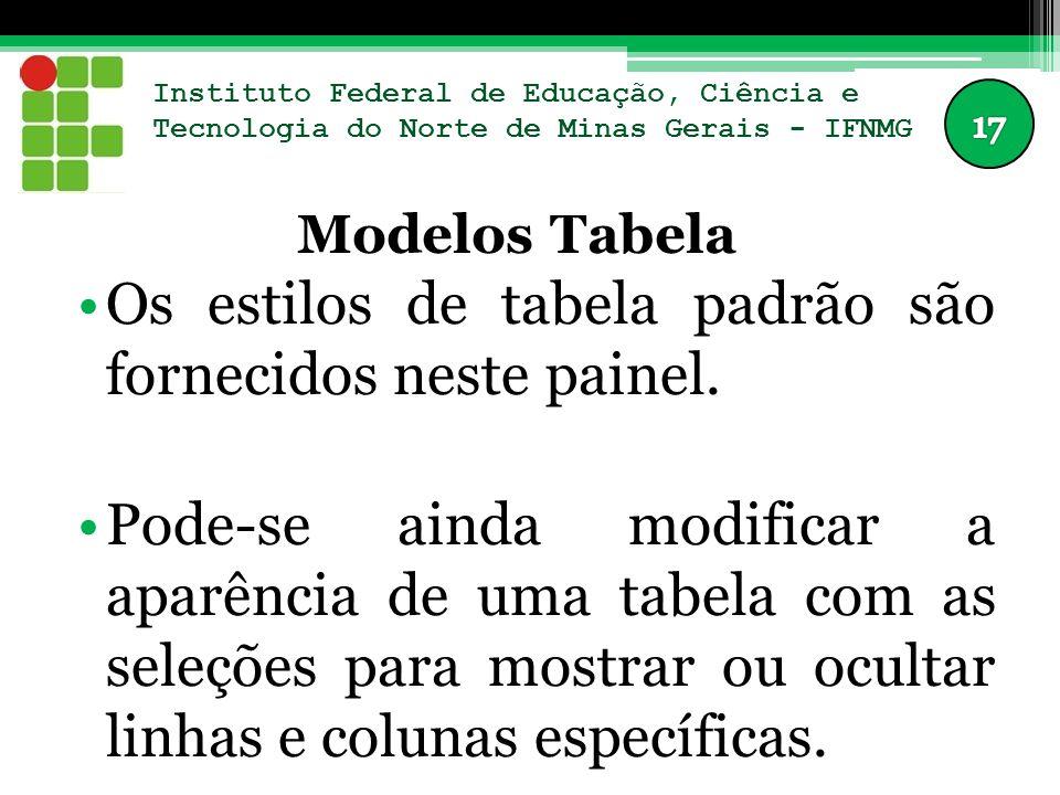 Os estilos de tabela padrão são fornecidos neste painel.