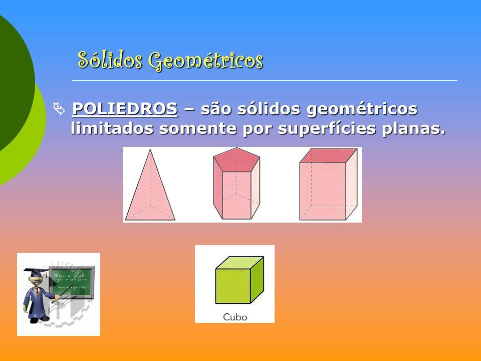 Sólidos Geométricos  POLIEDROS – são sólidos geométricos limitados somente por superfícies planas.