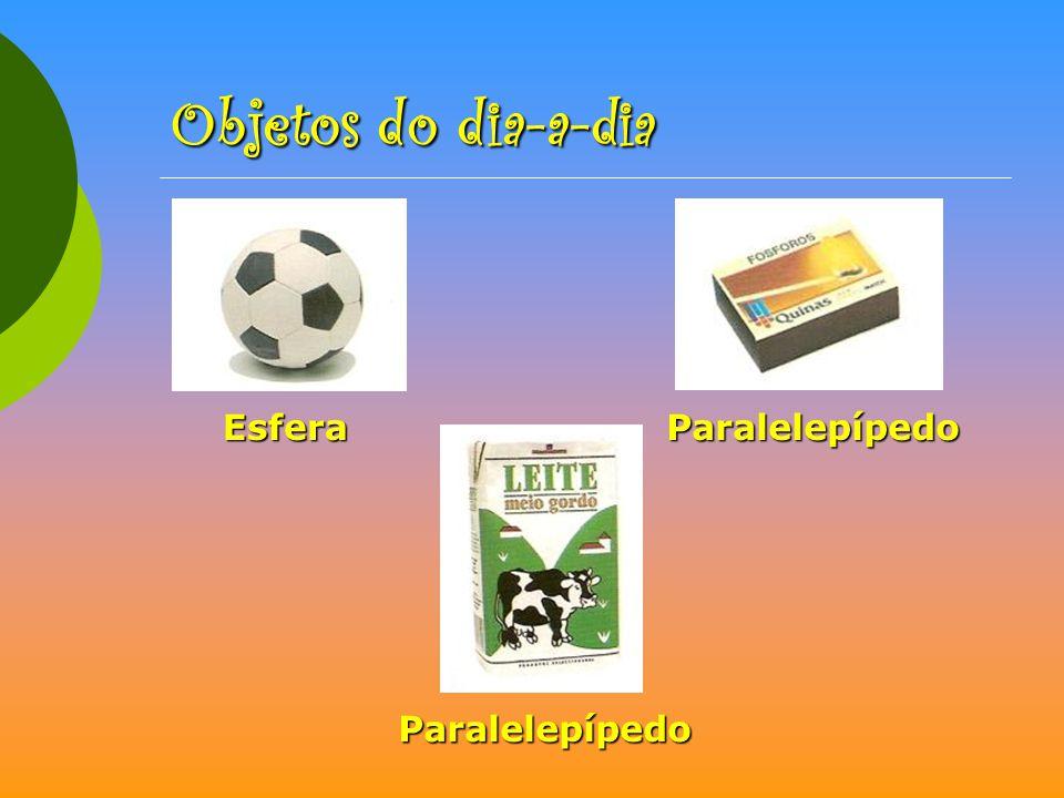 Objetos do dia-a-dia Esfera Paralelepípedo Paralelepípedo