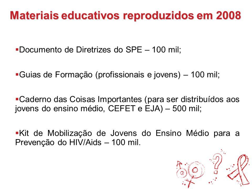 Materiais educativos reproduzidos em 2008