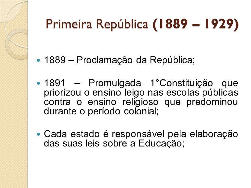 Primeira República (1889 – 1929)