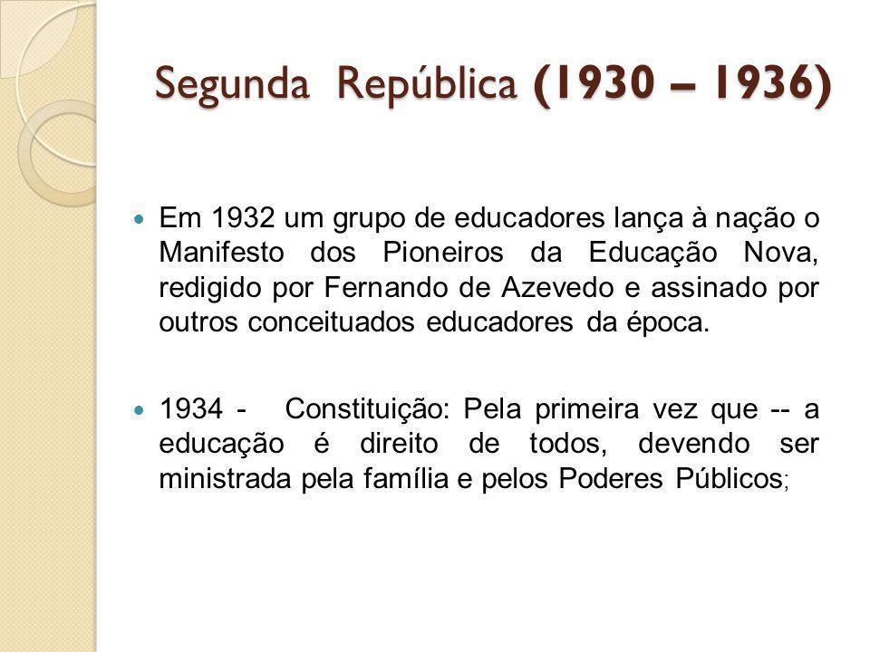 Segunda República (1930 – 1936)