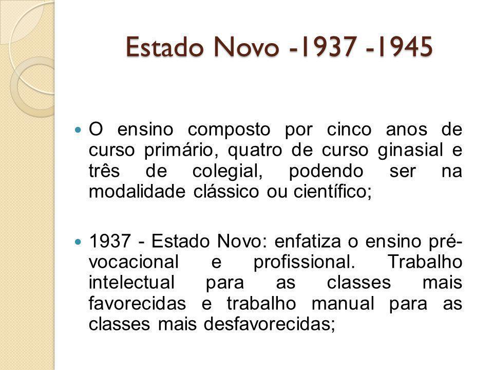 Estado Novo -1937 -1945