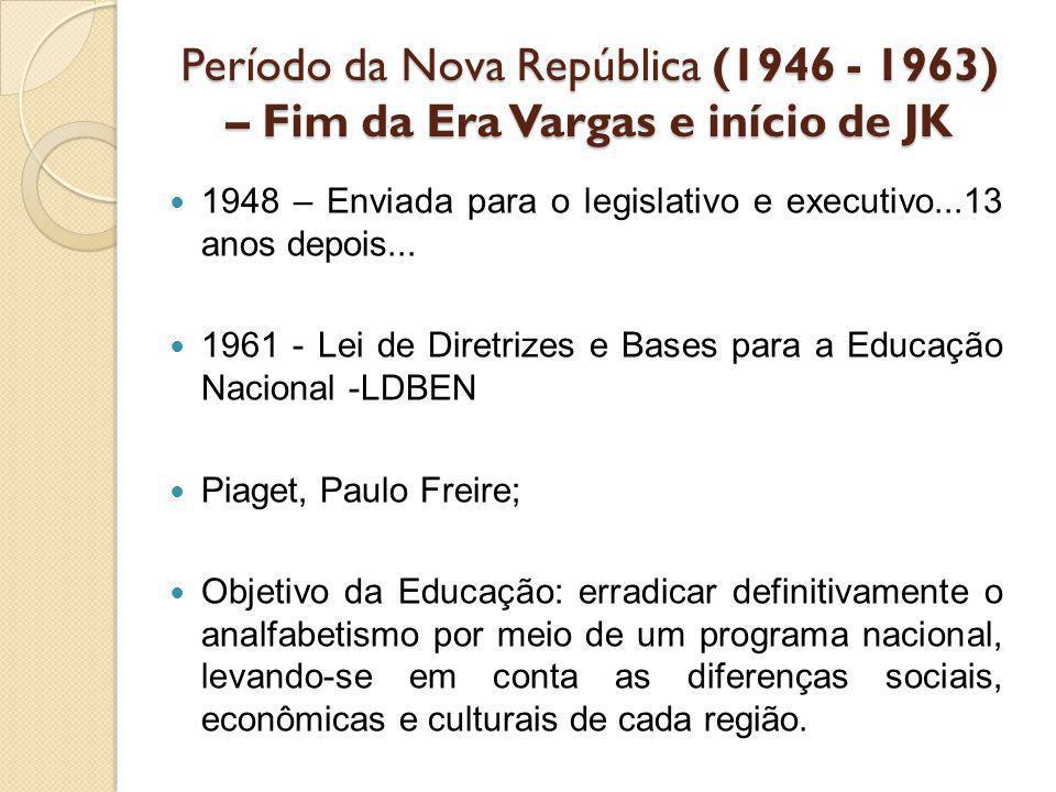 Período da Nova República (1946 - 1963) – Fim da Era Vargas e início de JK