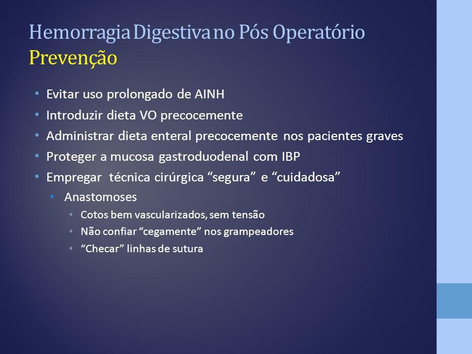 Hemorragia Digestiva no Pós Operatório Prevenção