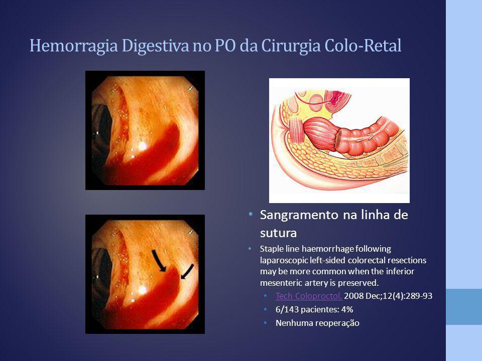 Hemorragia Digestiva no PO da Cirurgia Colo-Retal