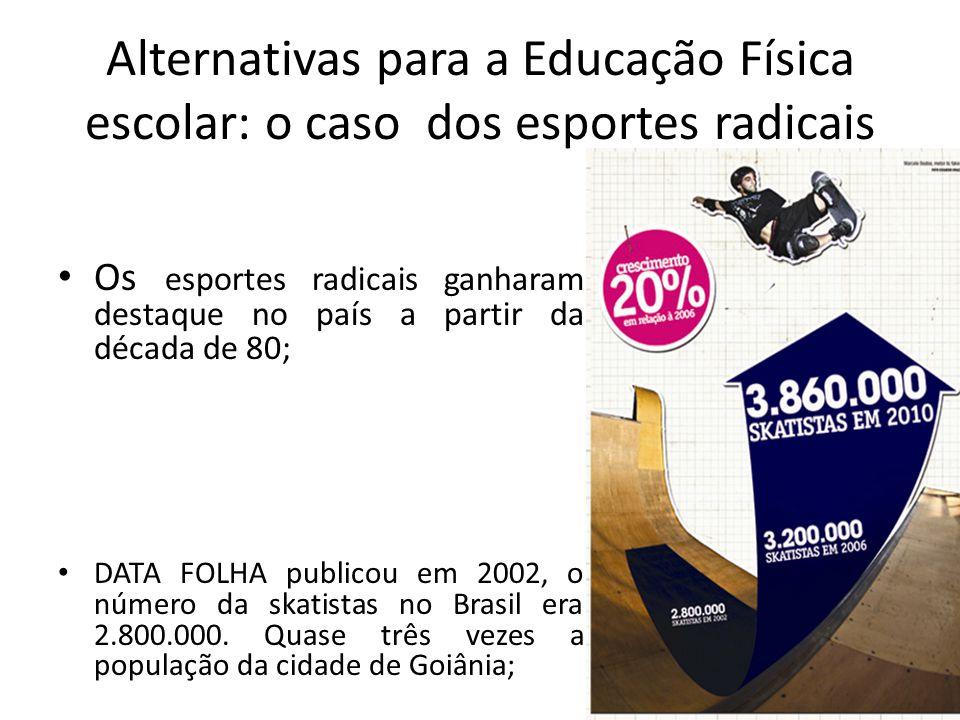 Alternativas para a Educação Física escolar: o caso dos esportes radicais