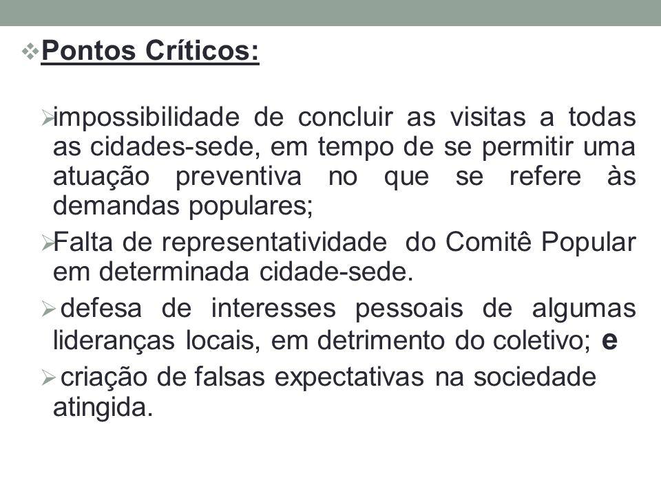 Pontos Críticos: