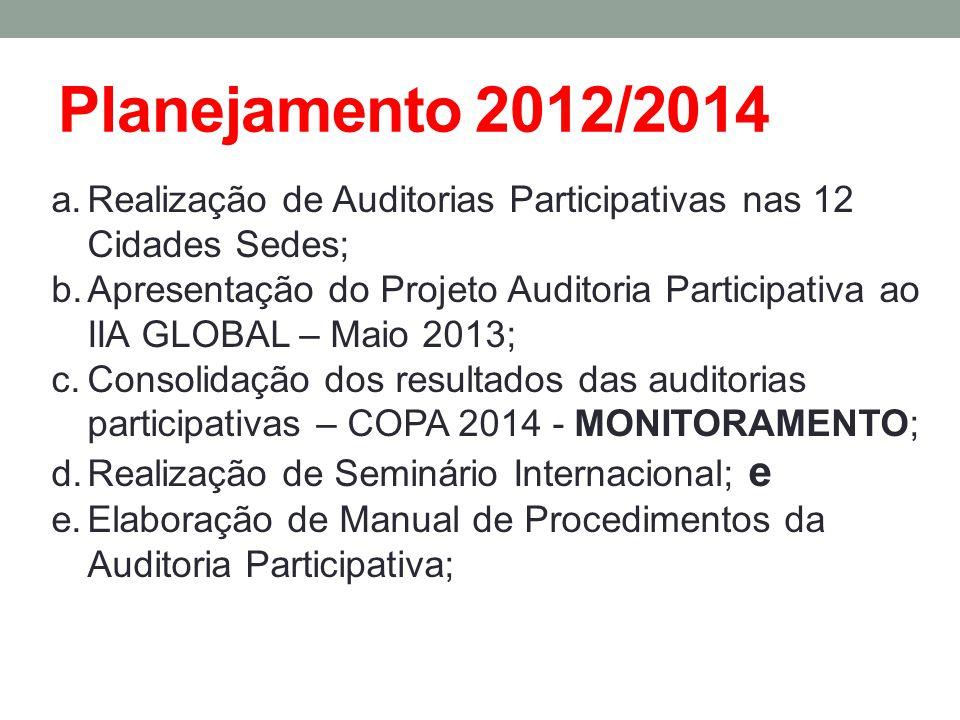 Planejamento 2012/2014 Realização de Auditorias Participativas nas 12 Cidades Sedes;