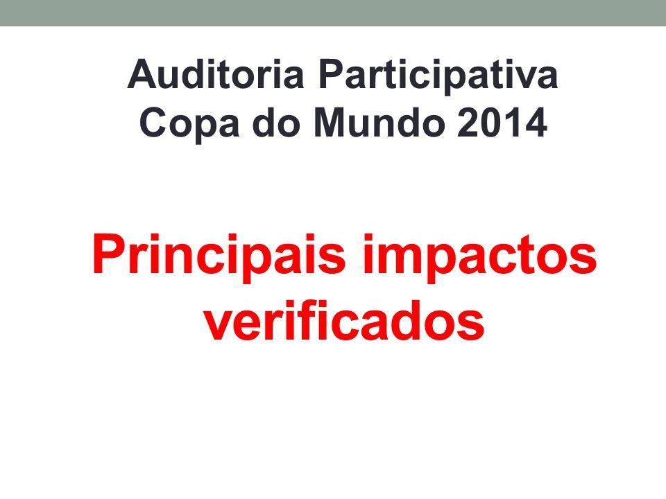 Principais impactos verificados