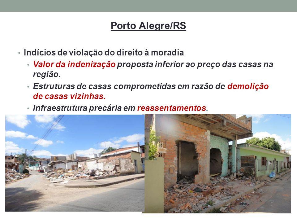 Porto Alegre/RS Indícios de violação do direito à moradia
