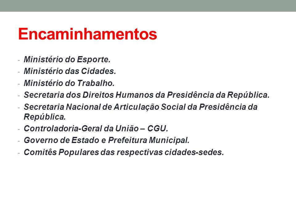 Encaminhamentos Ministério do Esporte. Ministério das Cidades.