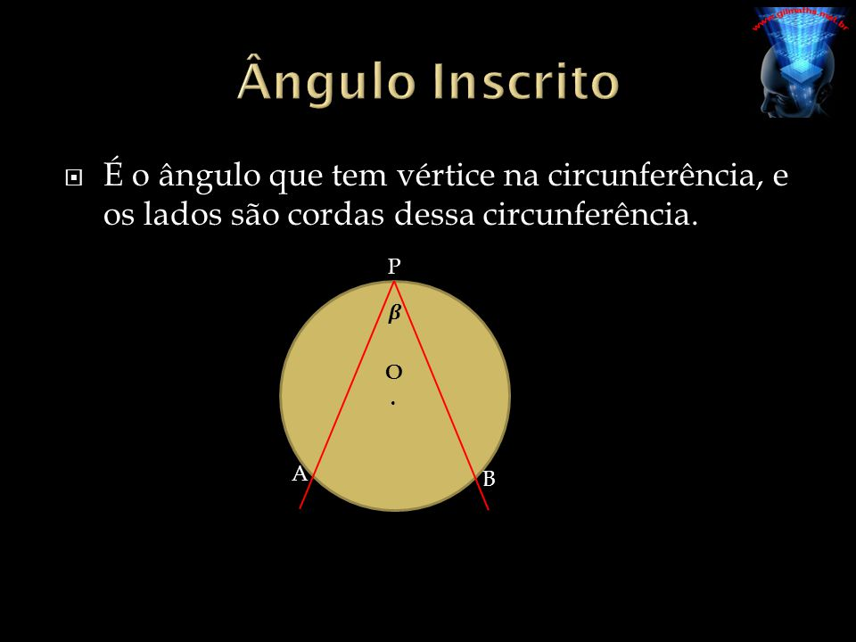 Ângulo Inscrito É o ângulo que tem vértice na circunferência, e os lados são cordas dessa circunferência.