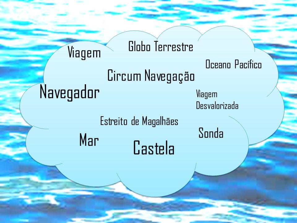 Navegador Castela Mar Viagem Circum Navegação Globo Terrestre Sonda