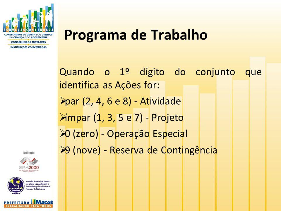 Programa de Trabalho Quando o 1º dígito do conjunto que identifica as Ações for: par (2, 4, 6 e 8) - Atividade.