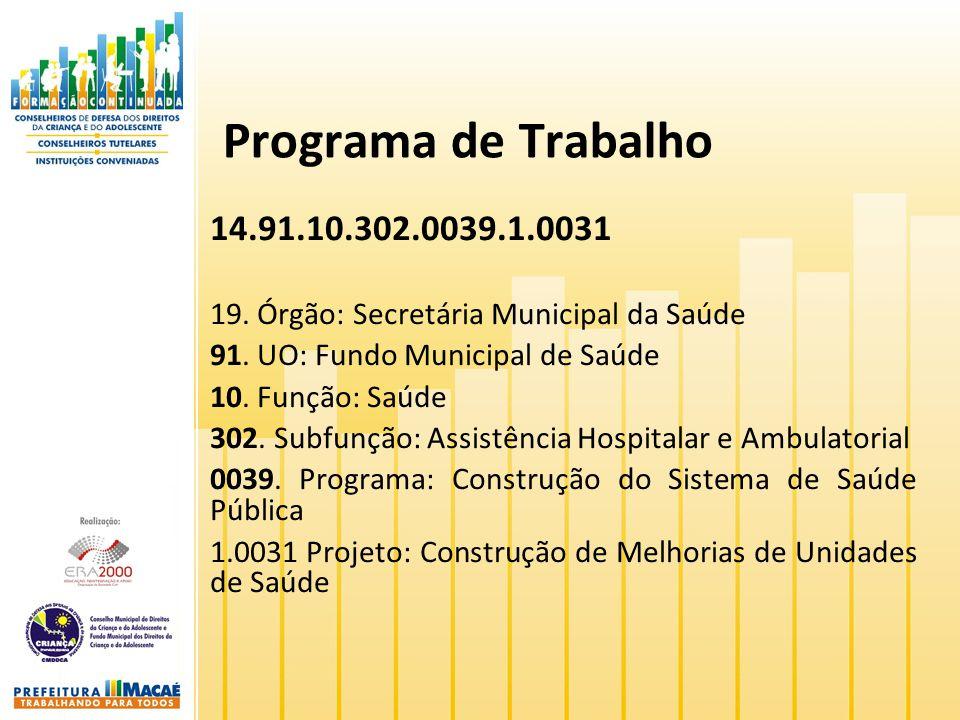 Programa de Trabalho 14.91.10.302.0039.1.0031. 19. Órgão: Secretária Municipal da Saúde. 91. UO: Fundo Municipal de Saúde.