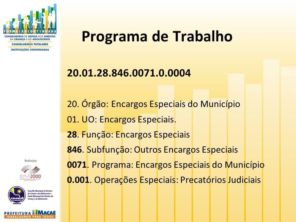 Programa de Trabalho 20.01.28.846.0071.0.0004. 20. Órgão: Encargos Especiais do Município. 01. UO: Encargos Especiais.