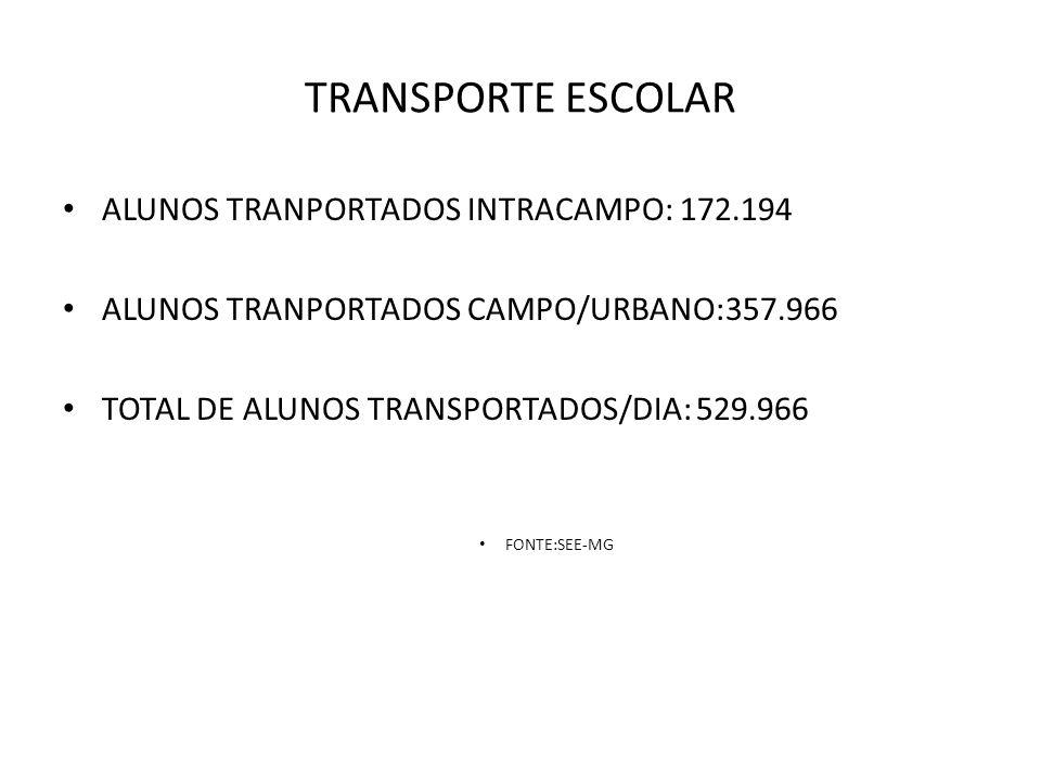 TRANSPORTE ESCOLAR ALUNOS TRANPORTADOS INTRACAMPO: 172.194
