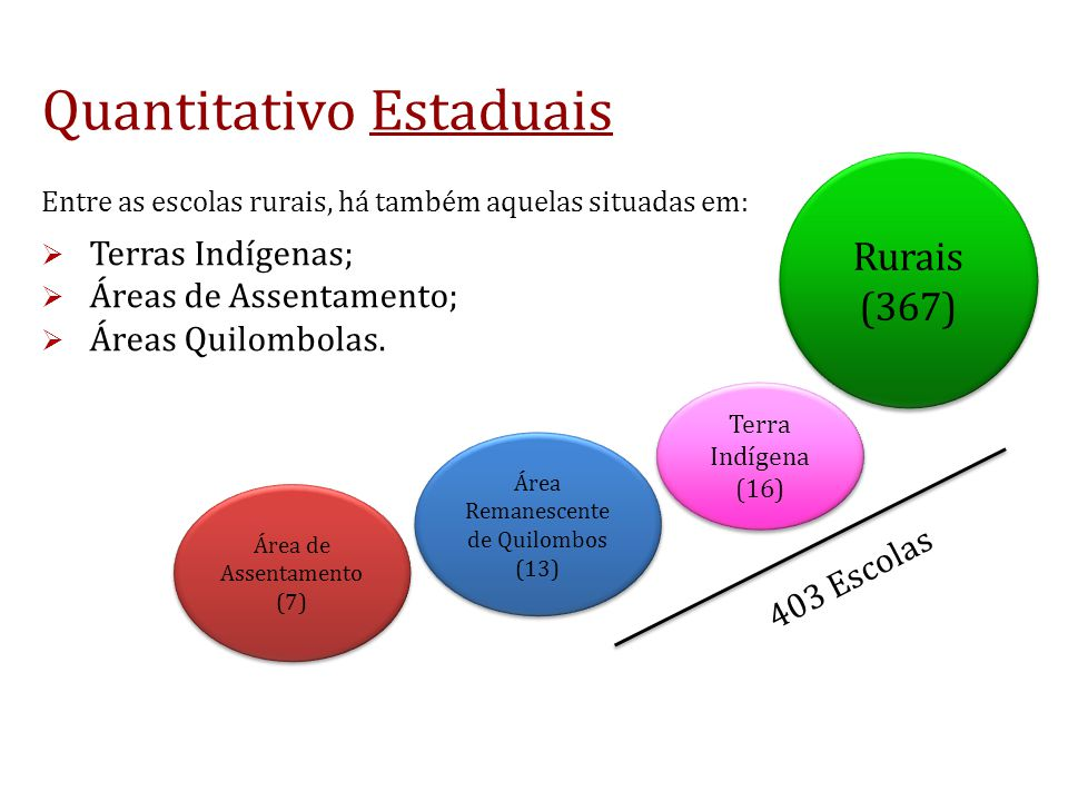 Área Remanescente de Quilombos