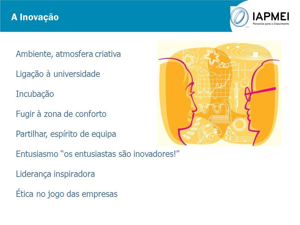 A Inovação Ambiente, atmosfera criativa Ligação à universidade