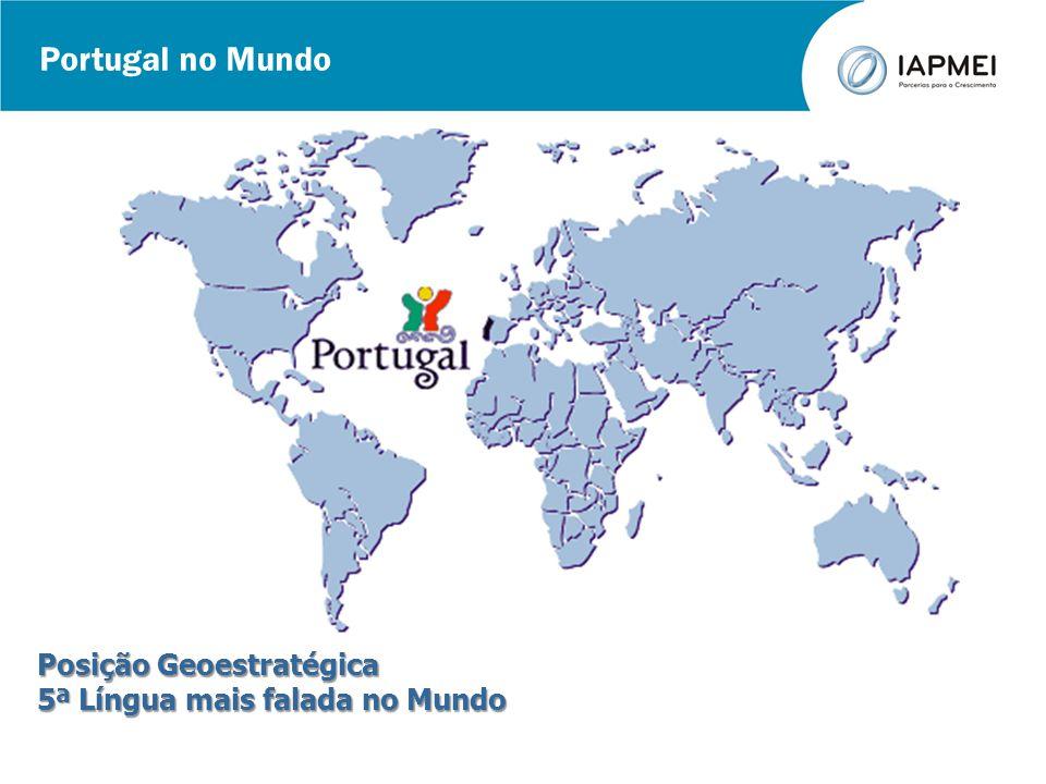 Portugal no Mundo Posição Geoestratégica