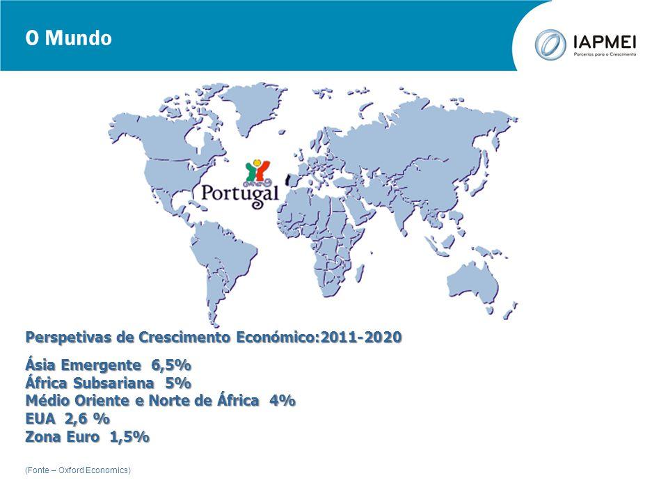 O Mundo Perspetivas de Crescimento Económico:2011-2020
