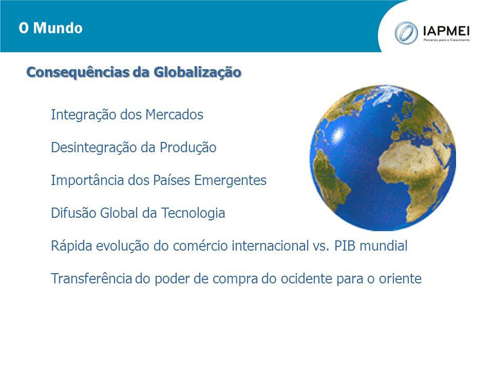 O Mundo Consequências da Globalização Integração dos Mercados