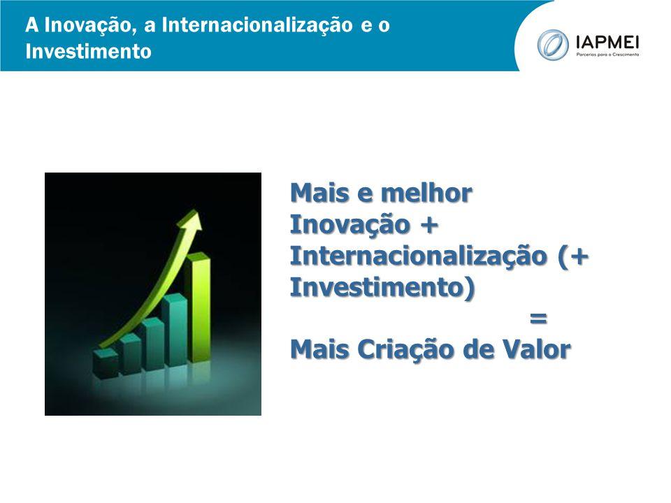 Internacionalização (+ Investimento) = Mais Criação de Valor