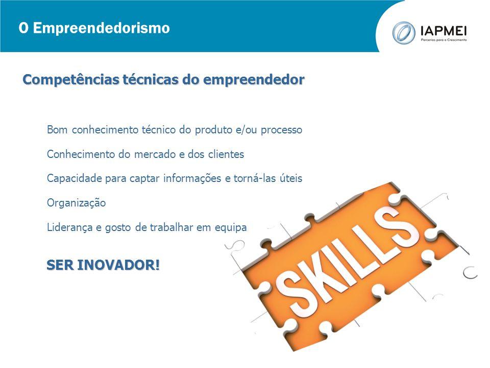 O Empreendedorismo Competências técnicas do empreendedor SER INOVADOR!