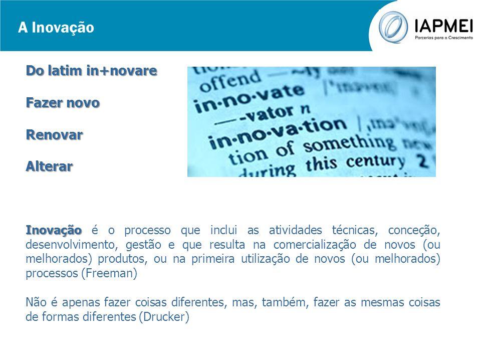 A Inovação Do latim in+novare Fazer novo Renovar Alterar