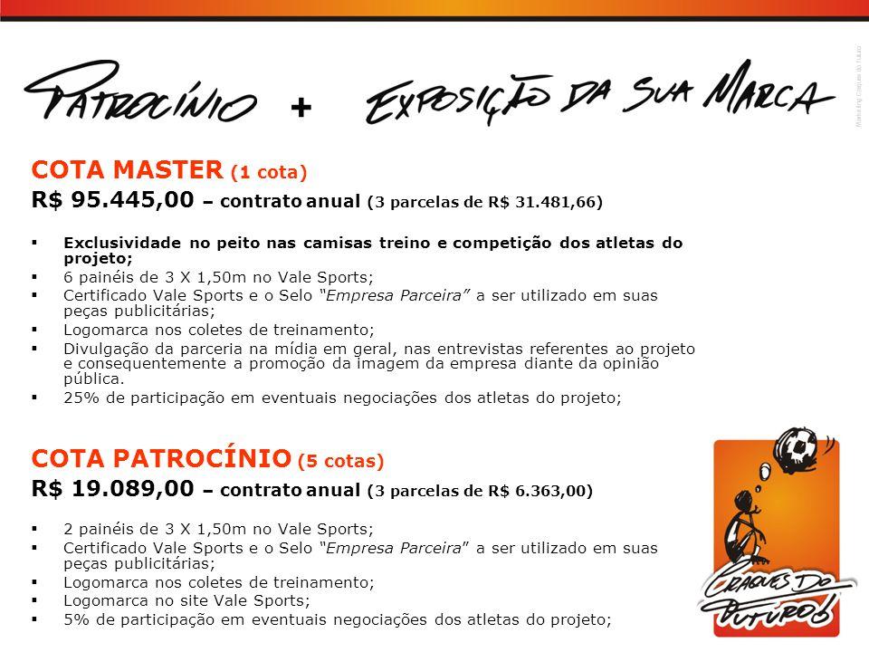 + COTA MASTER (1 cota) COTA PATROCÍNIO (5 cotas)