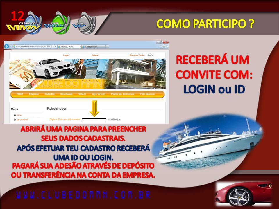 12 COMO PARTICIPO RECEBERÁ UM CONVITE COM: LOGIN ou ID