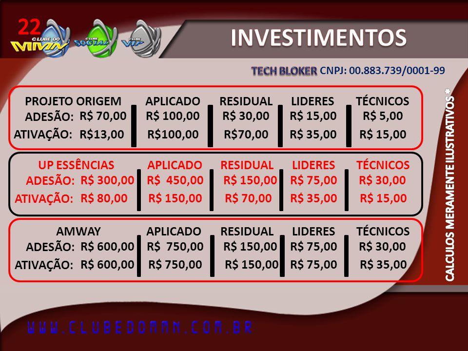 INVESTIMENTOS 22 PROJETO ORIGEM ADESÃO: R$ 70,00 ATIVAÇÃO: R$13,00