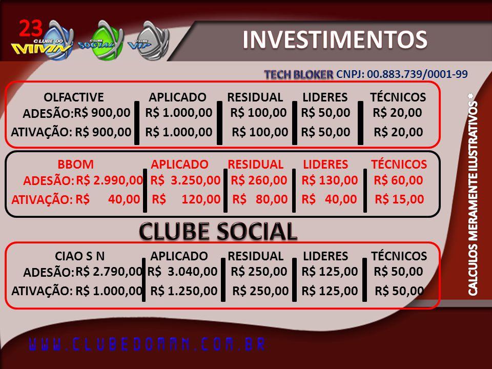 INVESTIMENTOS CLUBE SOCIAL 23 OLFACTIVE ADESÃO: R$ 900,00 ATIVAÇÃO: